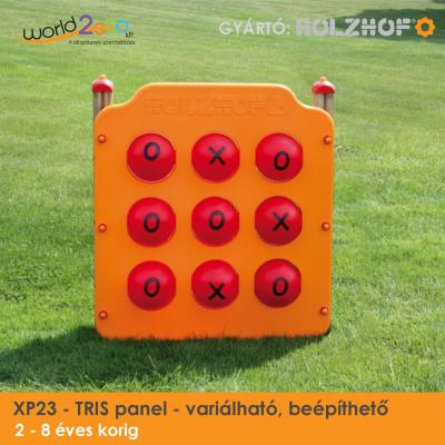 TRIS panel